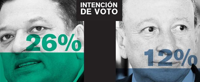 Graphic La Nacion