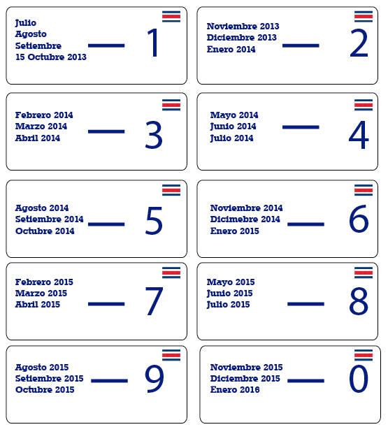 Cronograma_de_placas