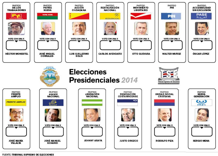 The 2014 voting ballot. If the trend of the last three elections continues, Frente Amplio candidate, José María Villalta, could be elected president simply for his position on the ballot.