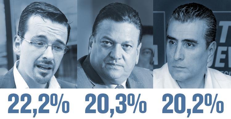 Graphic: La Nacion