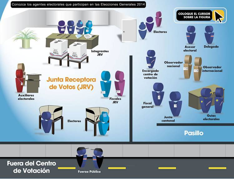 TSE website explains the voting process.