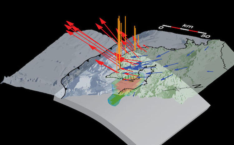 Perspective view of the Nicoya Subduction zone environment showing the coseismic rupture patch (color contours), and surface deformation as observed by GPS (arrows) and geomorphic changes along the coastline (orange bars). GPS data that show regional subsidence (blue) are differentiated from those points which show uplift (red). The maximum coseismic displacement is 85 cm. Courtesy of Andrew Newman and Nicoya Seismic Cycle Observatory