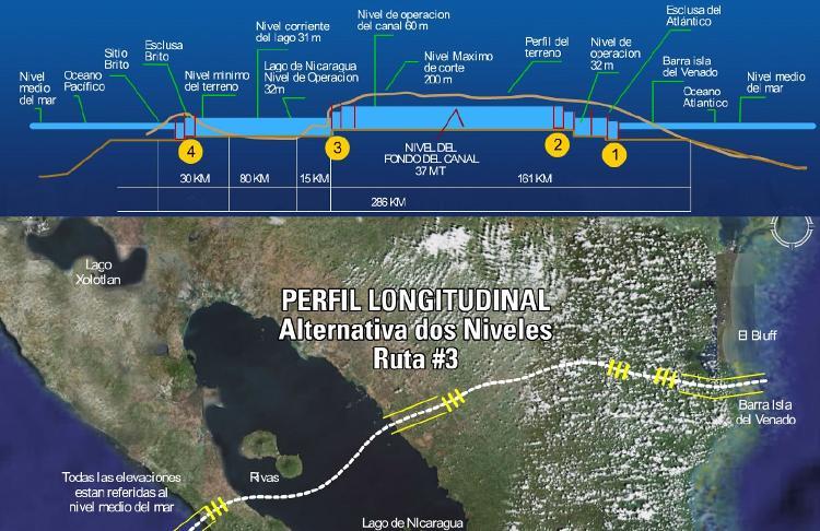 Rússia vai patrulhar área do Grande Canal Interoceânico