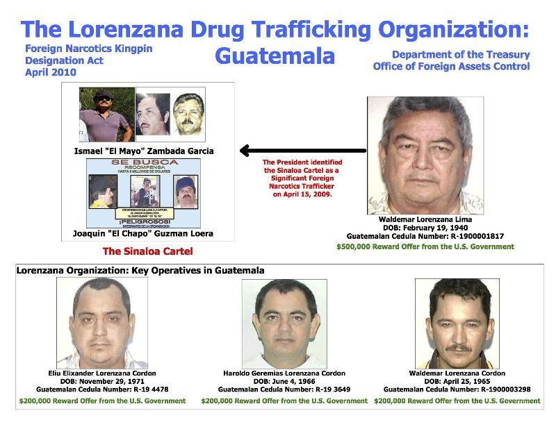 guatemala_lorenzana_chart_treasury