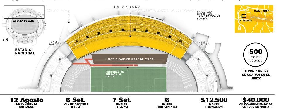estadio_nacional-rodeo