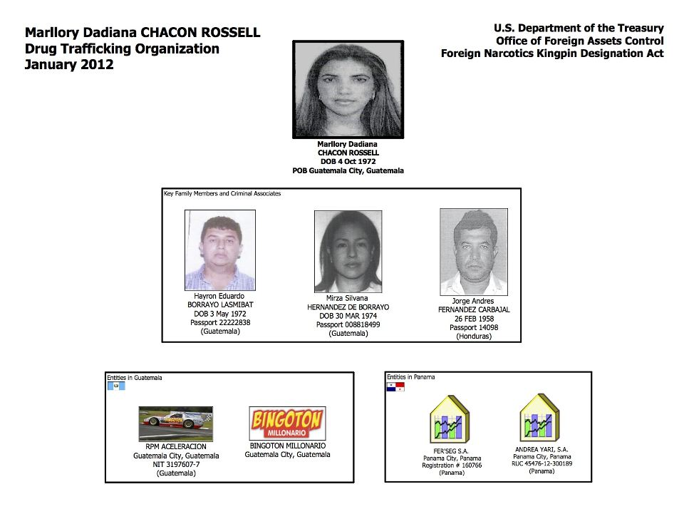 20141006_guatemala_chacon_rossell_network