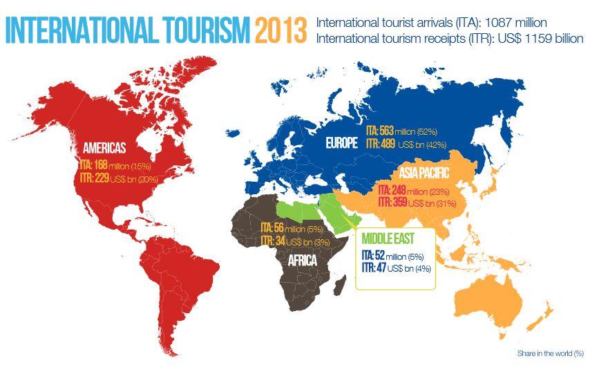 2013-international-tourism