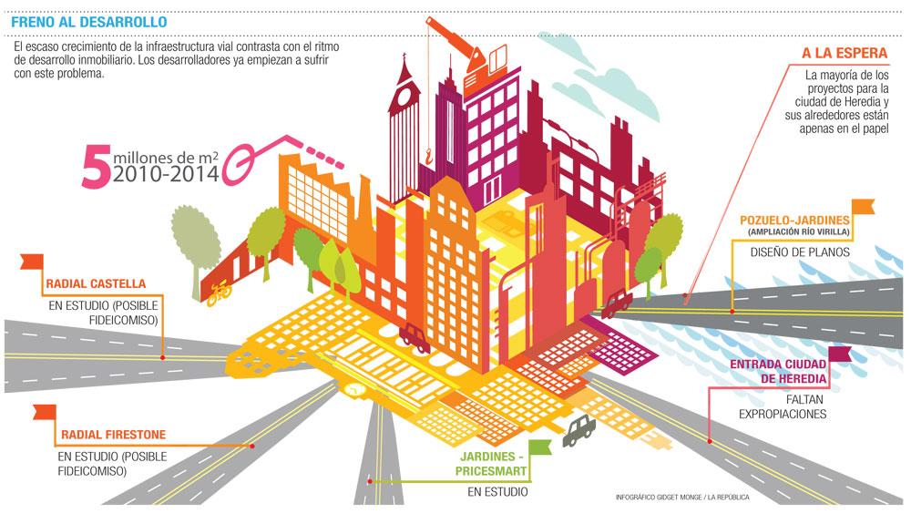 Graphic LaRepublica.net