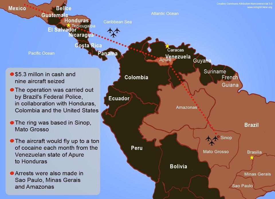 Region-Military vs Social aid