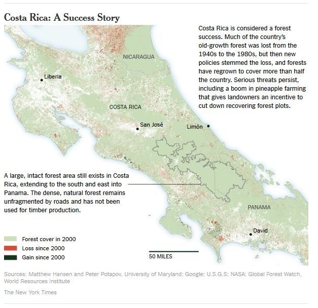 costarica-a-success-story