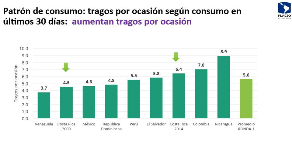 alcohol-consumption-costa-rica52281