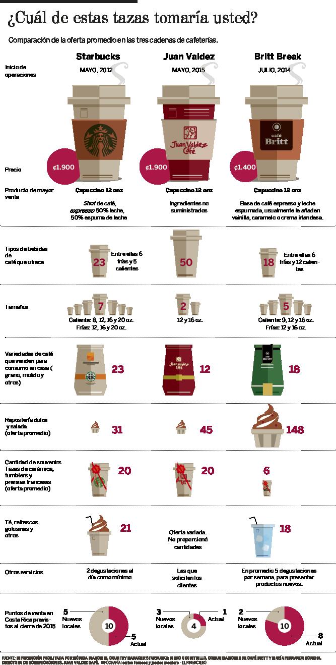 cafe_ELFIMA20150612_0034_1