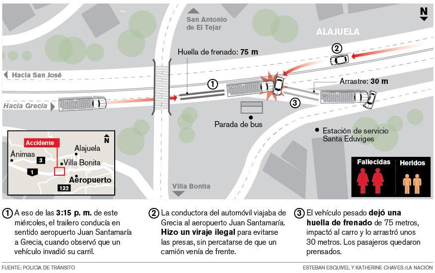 accidente_de_transito-ruta_1_LNCIMA20150708_0326_1