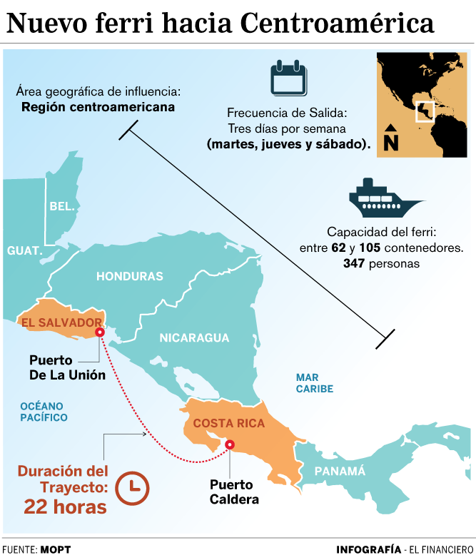 ferry-costa_rica-El_Salvador-Puerto_Caldera_