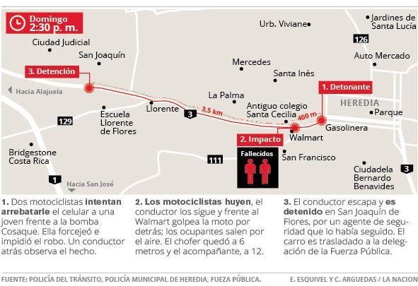 asesinato-asalto-Heredia_LNCIMA20160724_0187_1