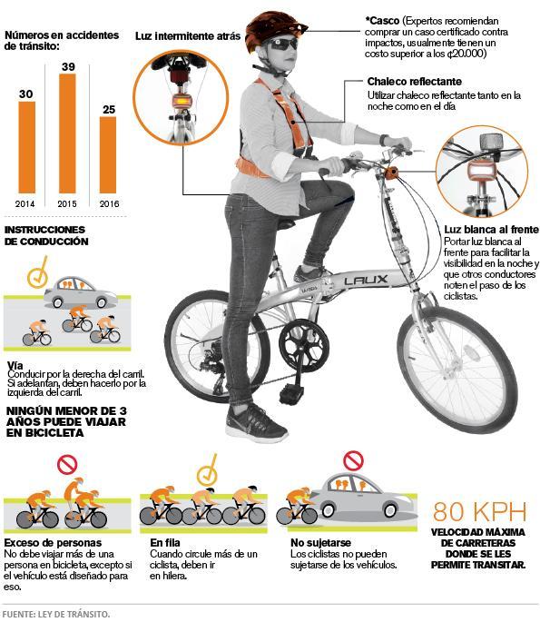 ley_de_transito-ciclistas_LNCIMA20160813_0128_1