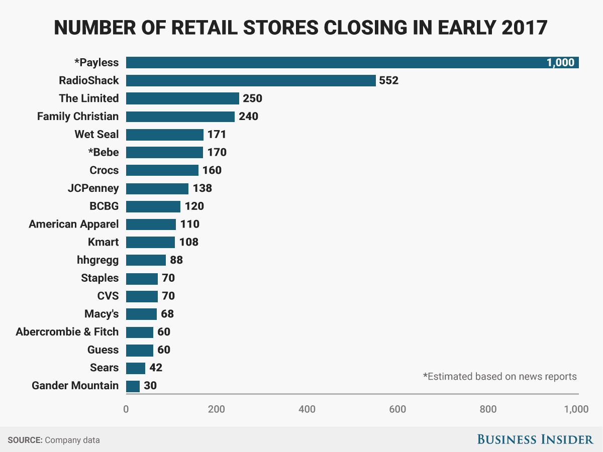 Here's What Could Happen to Costa Rica's Malls – Q COSTA RICA